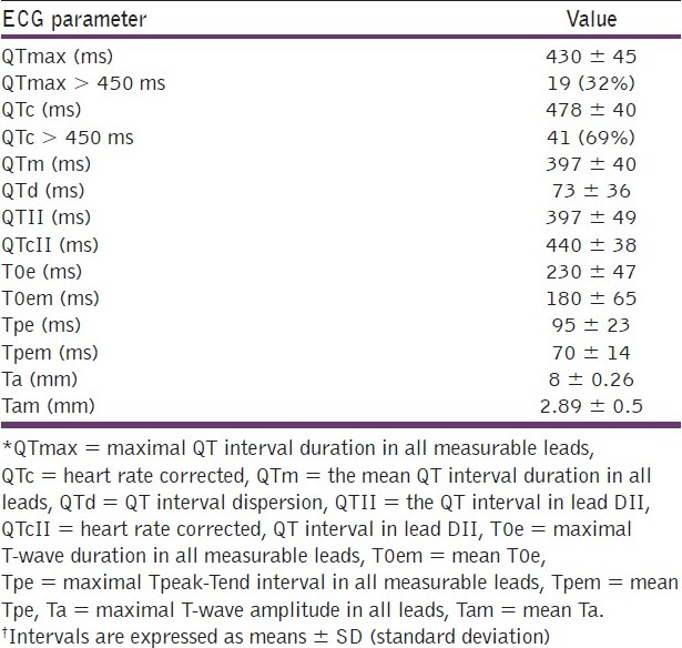 body mass index table clinical guidelines