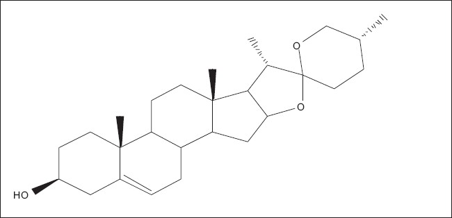 Figure 4: Chemical structure of diosgenin