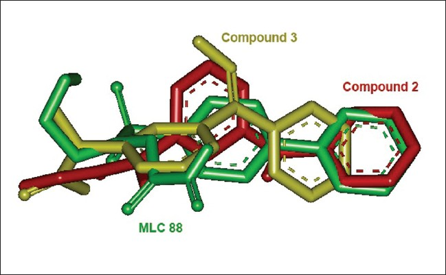 Figure 3: Compound (2) (red) and (3) (yellow) docked into MMP-3 receptor site (PDB code: 2JT5) occupying the same position as the native cocrystallized ligand, MLC 88 (green) exhibiting RMSD of 1.21 Å and 0.43 Å, respectively.
