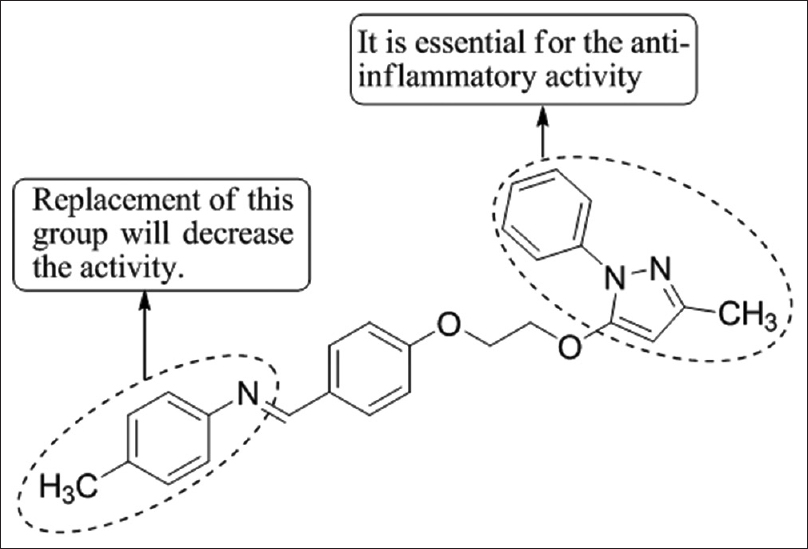 pyrazole derivatives as antimicrobial thesis Many pyrazole derivatives have been reported to display synthesis, characterization and anticancer evaluation of some new triazole derivatives phd thesis.