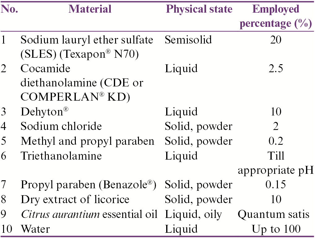 Formulation and evaluation of licorice shampoo in comparison with